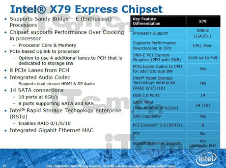 wpid-intel-x79-express-chipset-2011-04-2-08-43.jpg
